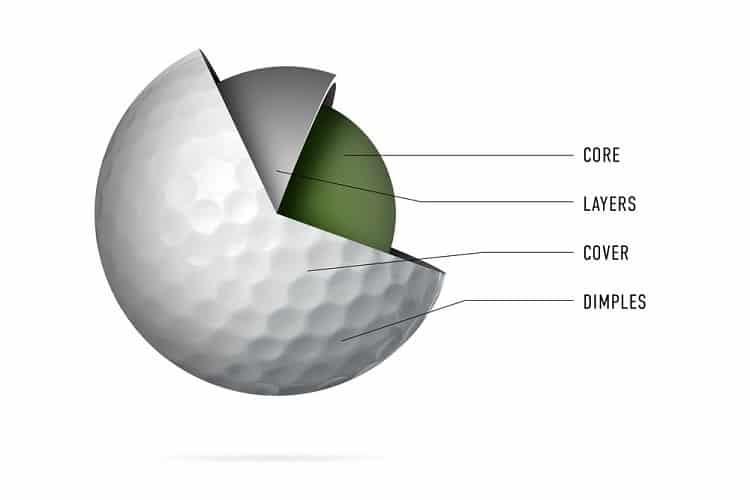 Golf Ball Construction